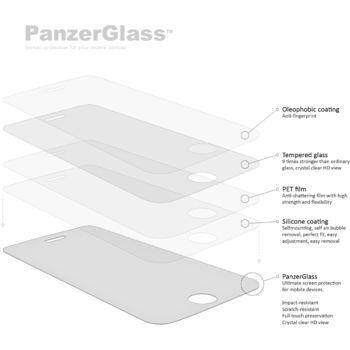 Receiver pro bezdrátové nabíjení QI + PanzerGlass sklo pro Samsung Galaxy S5
